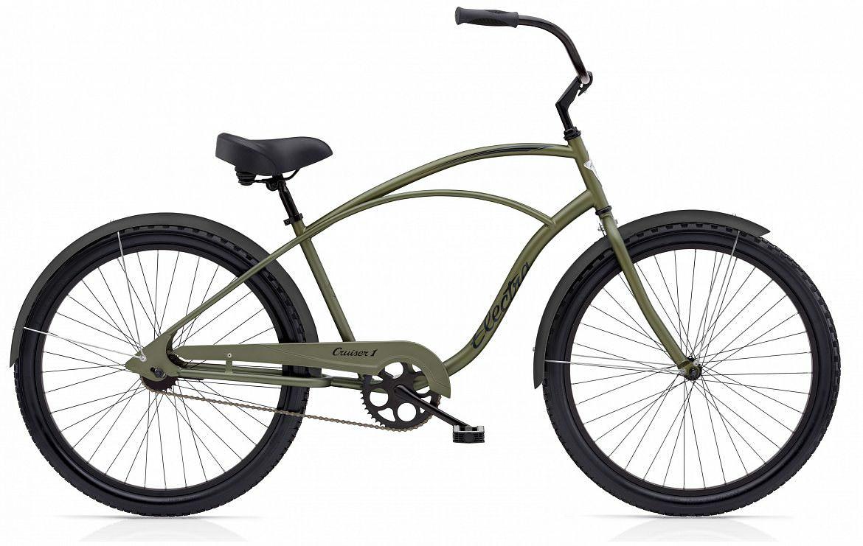 Лучший односкоростной велосипед-синглспид